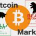 仮想通貨ビットコイン(BTC)、60万円台に到達|さらなる上昇に期待か